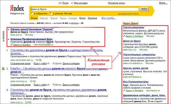 Контекстная реклама на яндексе реклама в интернете эффективная реклама